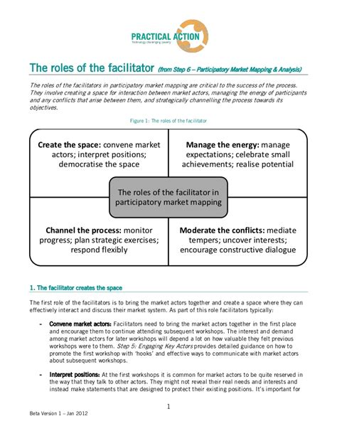 Facilitation Training Materials Roles Of The Facilitator Handout Workshop Facilitator Contract Template