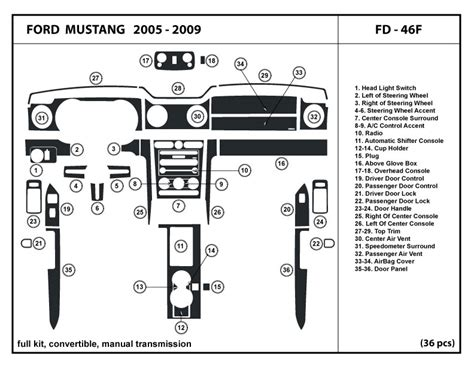 free download parts manuals 2004 ford mustang transmission control dash kit trim ford mustang convertible manual shifter