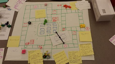 game design essay paper prototyping games for learning teched