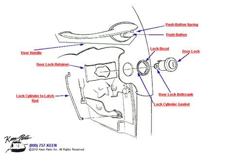 latch diagram door latch parts door door latch parts terminology lock