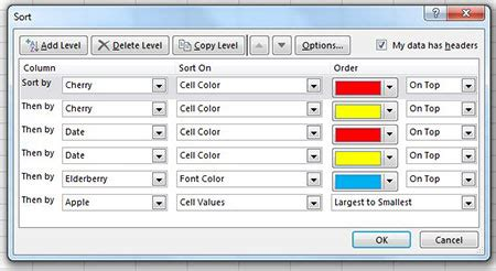 sort excel by color excel sort by color with vba excel tips mrexcel publishing