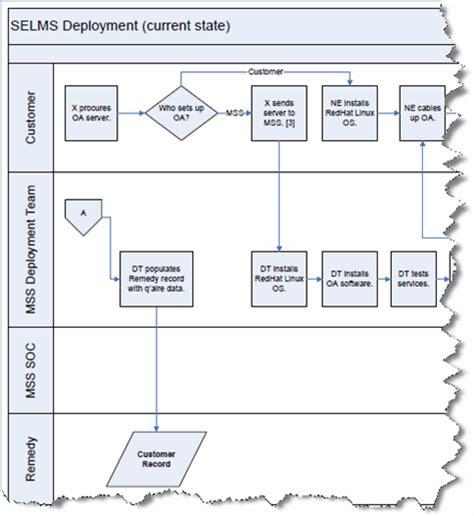 swim diagram diagram visio images