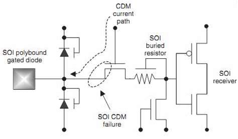 esd diode test esd cdm diode 28 images patent us8482888 esd block with shared noise optimization and cdm