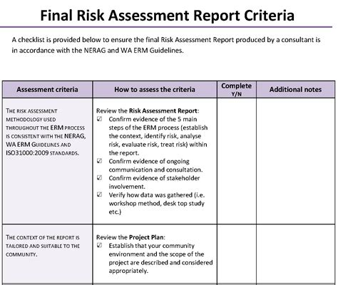 risk review report template the toolbox