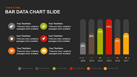 Bar Data Chart Powerpoint And Keynote Template Slide Slidebazaar Keynote Chart Templates