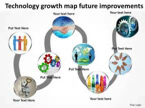 image gallery technology growth