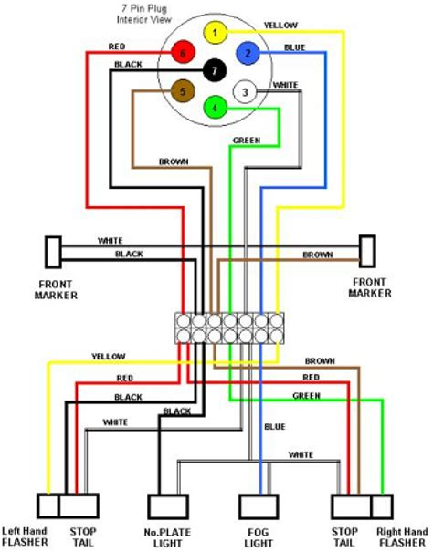 7 pin trailer light wiring diagram wiring diagram schemes