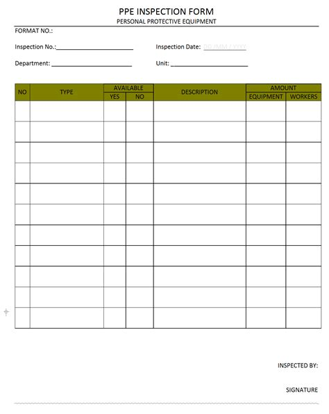 Ppe Inspection Form Ppe Checklist Template