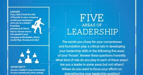infographic building leadership skills from the ground up