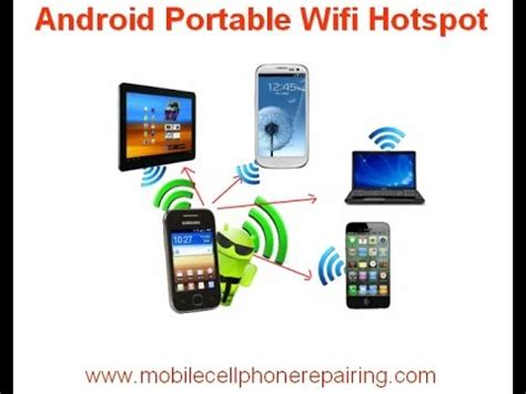 free wifi hotspot app for android without rooting 2016 turn your android phone into a wifi hotspot for doovi