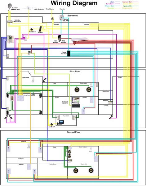 house wiring wire size diagram home wiring network diagrams for line basic