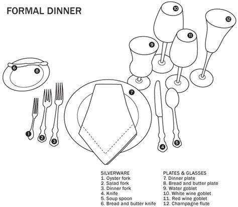 formal dinner table setting event essentials blog custom invitations for stylish