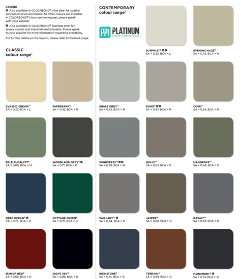 colorbond colour chart platinum property improvements