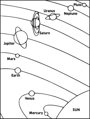 diagram solar system space solar system diagrams