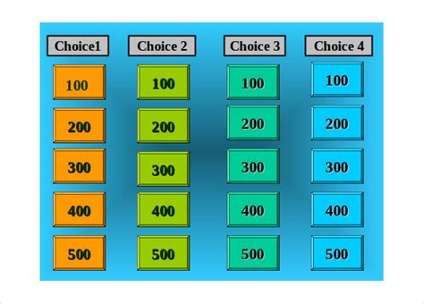 10 Jeopardy Game Templates Free Sle Exle Format Jeopardy For Smartboard