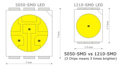 smd resistor kit 1210 27 smd 9005 hb3 9145 led bulbs for fog lights or daytime lights