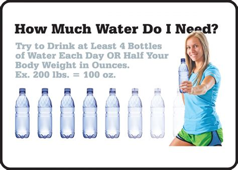 How Many Ounces Of Detox Water A Day by How Much Water Do I Need Safety Signs Mrst586