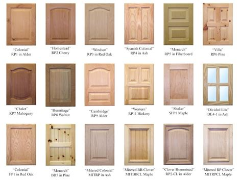 Different Types Of Kitchen Cabinets by Different Types Of Cabinet Doors Home Building