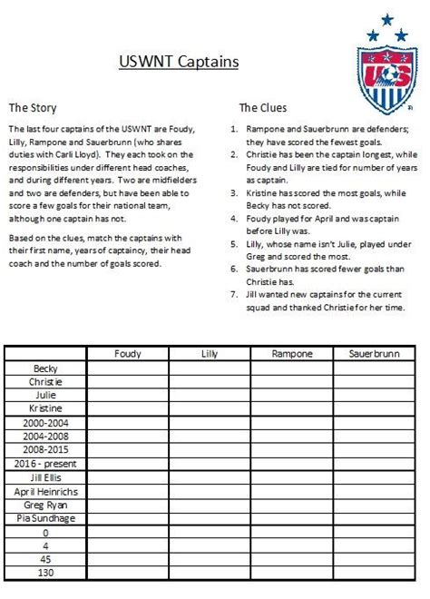 printable deduction puzzles for adults who likes logic puzzles made one for the uswnt captain