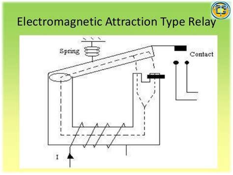 wiring diagram for interposing relay rv dual battery