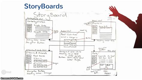 project storyboard project management storyboards