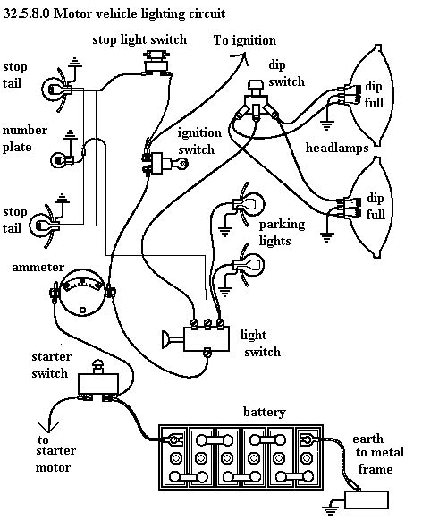 automotive lighting system wiring diagram efcaviation