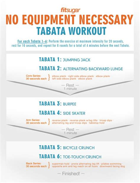blasting tabata workout what you think