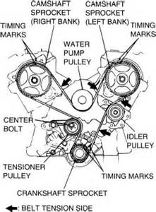 Mitsubishi Outlander Timing Belt Replacement Repair Guides Engine Mechanical Components Timing
