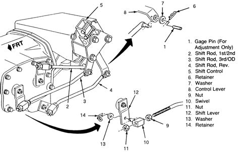 how to fix transmission linkage on a 1996 mitsubishi galant repair guides manual transmission shift linkage