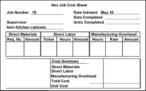 order cost card template concept of cost sheet procedure of costing