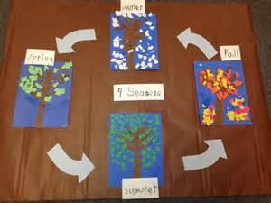 25 best ideas about seasons kindergarten on pinterest 4