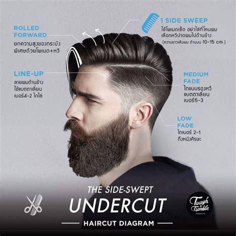 hairweb de frisuren trend undercut sidecut f 252 r m 228 nner