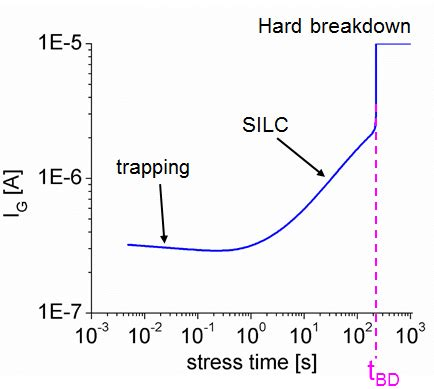 inductor voltage stress research