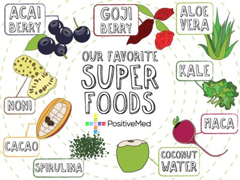 top ten superfoods guide book books david wolfe top 5 superfoods list
