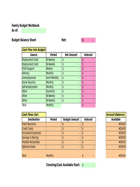 bi weekly budget plan examples samples examples