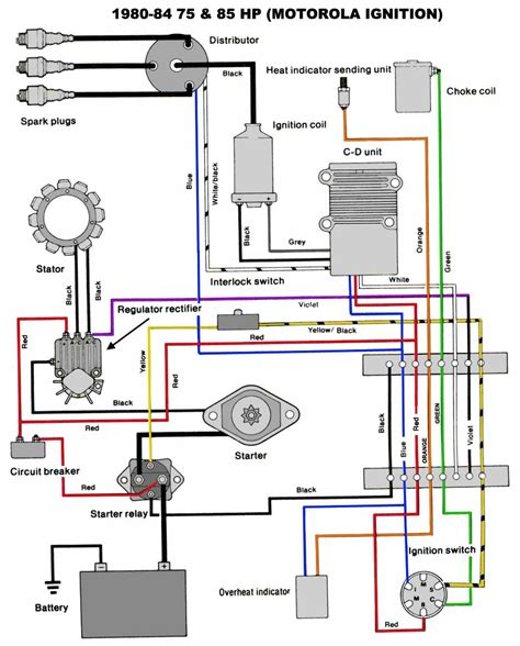 diagram switch wiring ignition 19880evinrude testing tach signal wire page 1 iboats boating forums 417258