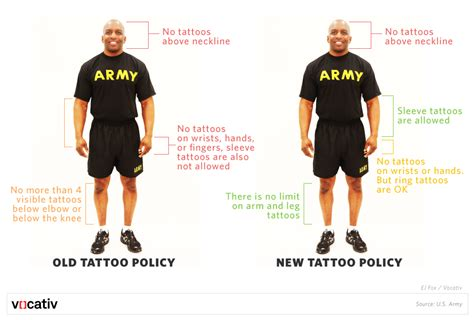army new tattoo policy new navy regulations 2015 newhairstylesformen2014