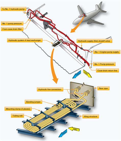 boeing 737 wiring diagram manual images wiring diagram