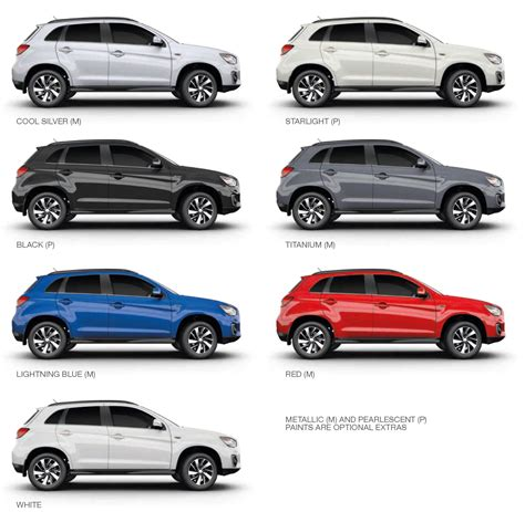 Most Popular Colors 2017 by Minor Updates For The Australian 2015 Mitsubishi Asx Image