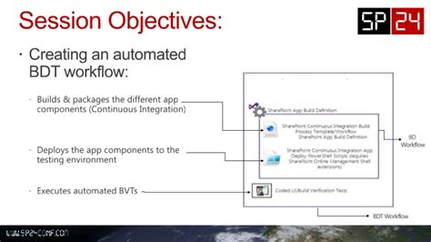 sharepoint office 365 workflow automated build deploy test workflows for sharepoint 2013