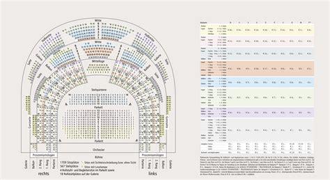 Vienna Opera House Seating Plan Seating Plan Prices Ticket Sales Your Visit Wiener Staatsoper