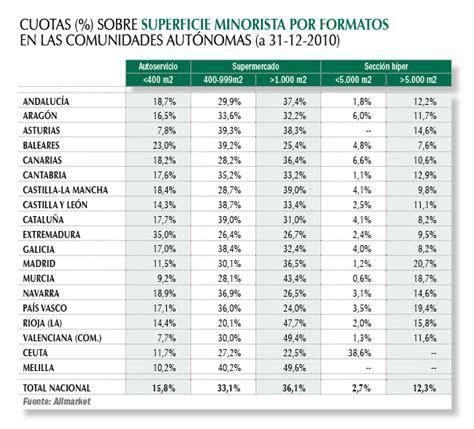 Cuota Judicial Por Cuota Alimentaria 2016 | cuota judicial por cuota alimentaria 2016 cuota judicial