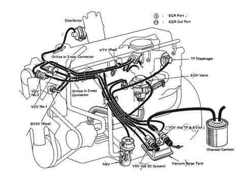 transmission control 2007 toyota fj cruiser spare parts catalogs 77 fj40 federal 2f desmog ih8mud forum