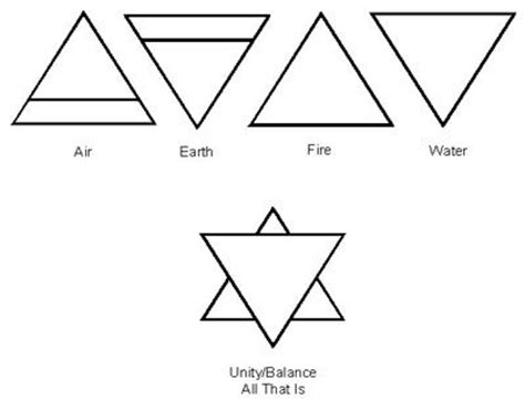 triangle meaning and symbolism symbolism pinterest