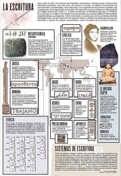 historia antigua ii 8436267311 m 225 s de 25 ideas incre 237 bles sobre historia antigua en egipto antiguo y deidades
