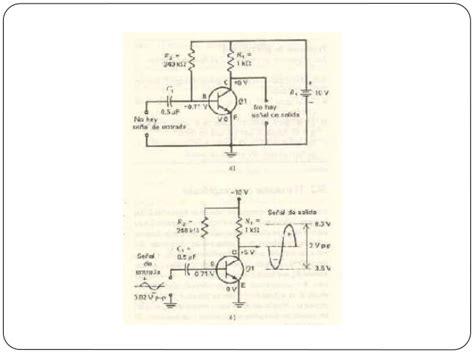 transistor mosfet como interruptor el transistor como interruptor y lificador