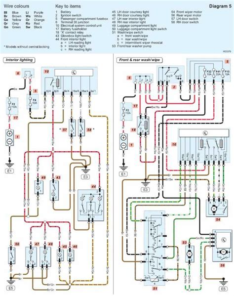 skoda octavia wiring diagram skoda octavia wiring diagram 37 wiring diagram images wiring diagrams 138dhw co