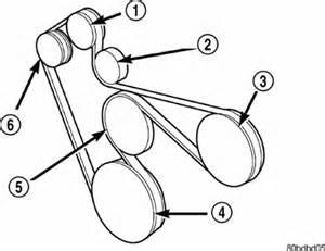 98 dodge durango engine diagram belt 98 get free image