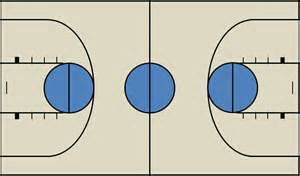 basketball court layout template free basketball court diagrams