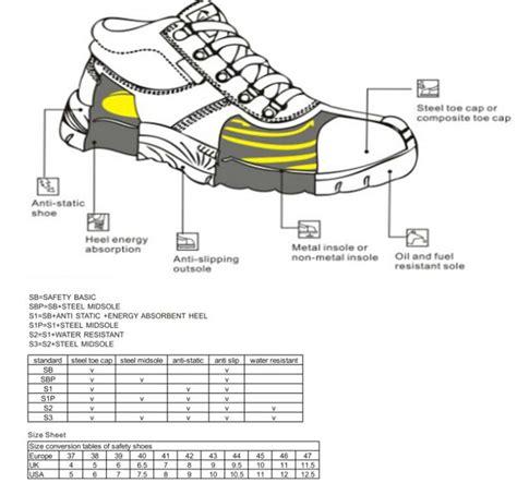 scada system wiring diagram scada wiring diagram
